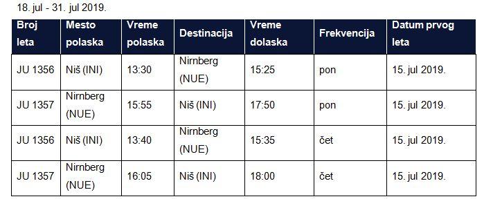 Red letenja za Nirnberg