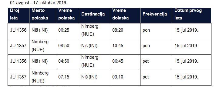 Red letenja za Nirnberg: Foto: Air Serbia